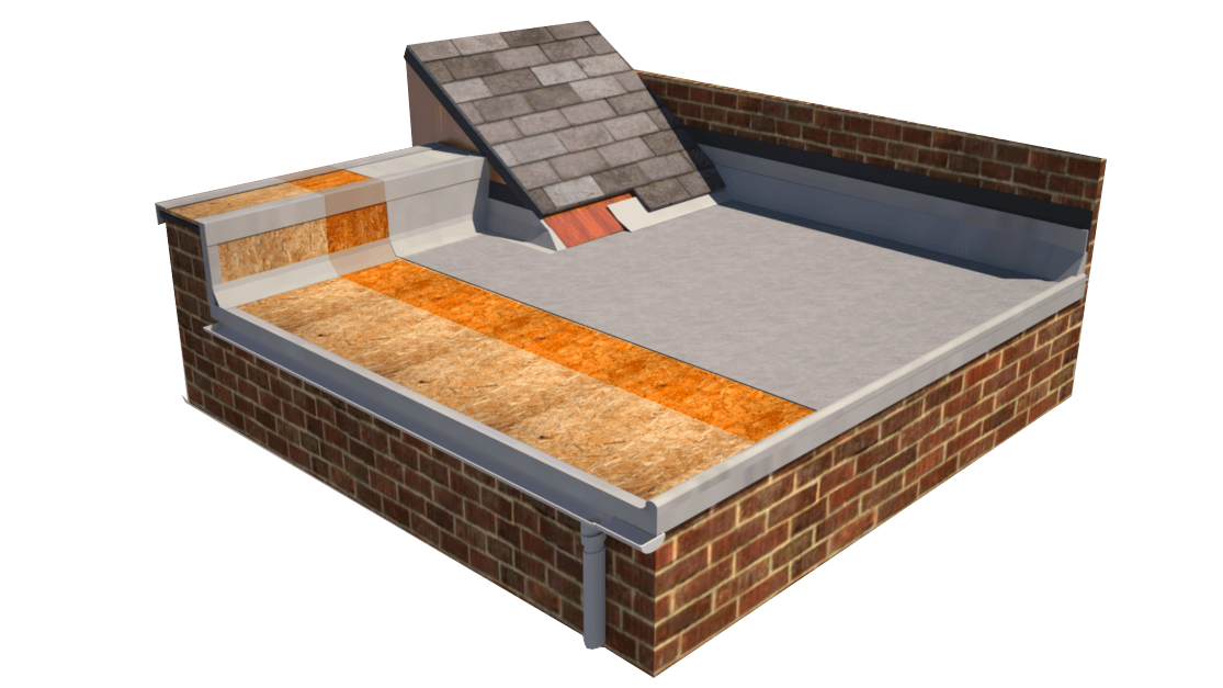 Cure It GRP Flat Roofing System Roof Diagram